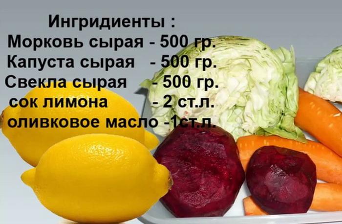 Состав салата Щетка для похудения