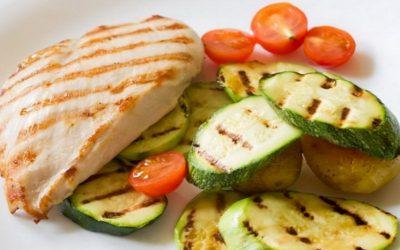 Куриная грудка ПП— 7 рецептов легкого перекуса с фото